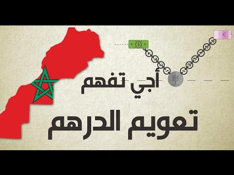 شرح تعويم الدرهم المغربي