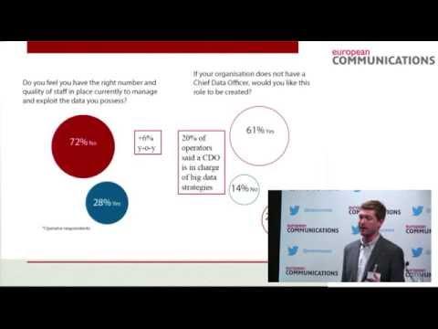Big data seminar 2014: Intro & survey results