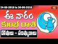 Aquarius Weekly Horoscope By Dr Sankaramanchi Ramakrishna Sastry   24 June 2018 - 30 June 2018