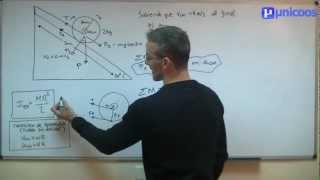 Rotación en un plano inclinado - Momento de inercia