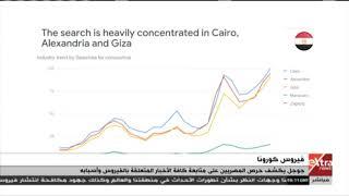 جوجل يكشف حرص المصريين على متابعة كافة