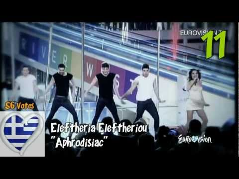 Your Top Eurovision 2012 Songs | Eurovision Song Contest 2012 | Baku, Azerbaijan | All Songs