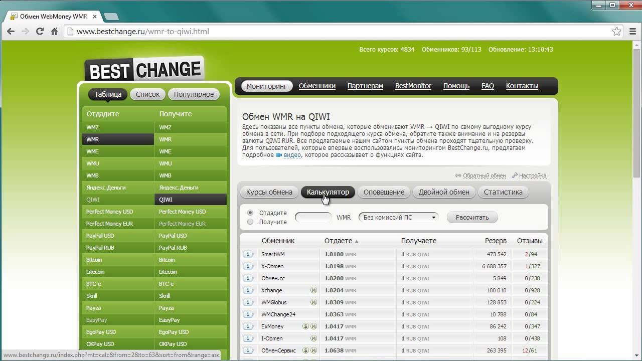 Обмен валют с yandex гривна доллар