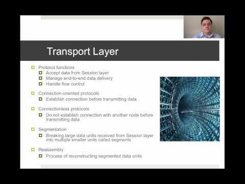Network+ OSI Model