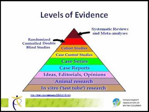 Understanding Levels Of Evidence What Are Levels Of