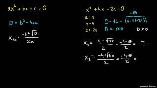 Kako uporabljati kvadratno enačbo