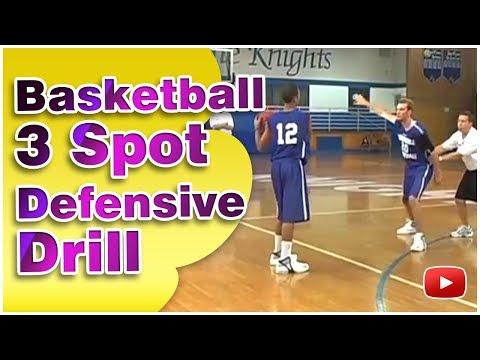 Winning Basketball Defense - 3 Spot Defensive Drill - Coaches Morgan and Joe Wootten