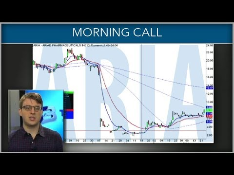 World Markets Follow Through To The Downside (Morning Call)