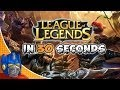 League of Legends In 30 Seconds