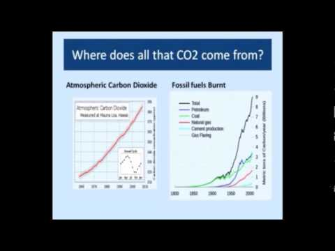 Top Ten Reasons Climate Change is a Hoax