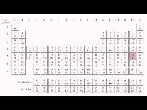 These Are The Elements (New video with periodic table)