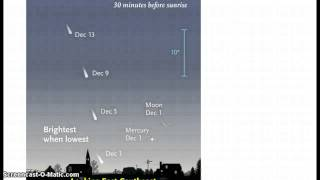 Prophecy in the Stars!  3 Kings, Comet ISON Hanukkah Perihelion & Constellation Path!