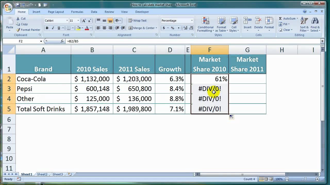 Market penetration formula