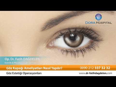 Göz Kapağı Ameliyatları Nasıl Yapılır?