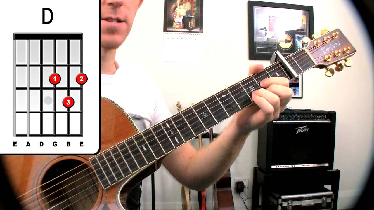 Best Acoustic Guitar Songs! - YouTube