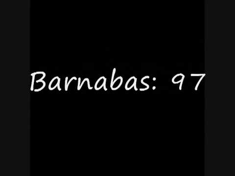 The Gospel of Barnabas-Prophet Muhammad
