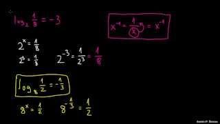 Primeri logaritmov