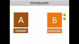 Bioquímica - Óxido Reducción parte 1 - Introducción
