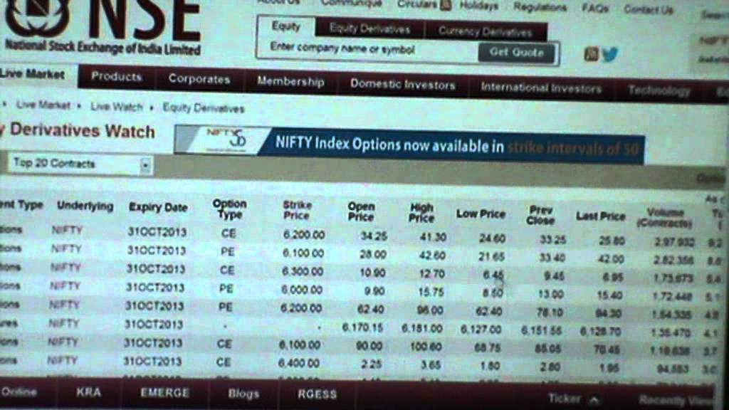 Nse option trading calculator