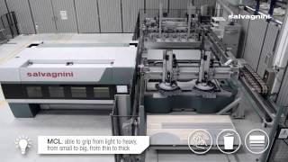 System automation concept for laser cutting