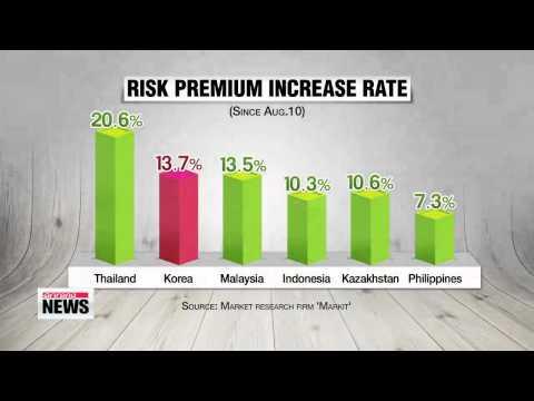 Korea′s risk premium hits six-month high as China lowers currency again   한국의 ′위