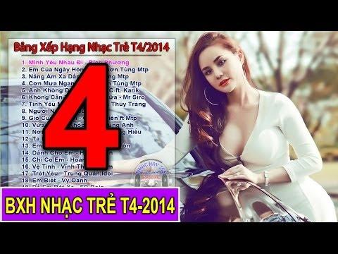 Bảng Xếp Hạng Nhạc Trẻ Tháng 4/2014 - Vpop ZingMp3