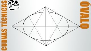 Óvalo Inscrito En Un Rombo (Óvalo Isométrico / Curvas