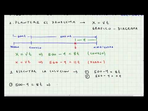 Problema Aplicacion Movimiento Rectilineo - Cinematica - Video 011