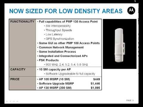 Motorola  Cambium Networks PMP Canopy Serie100 AP105 l'access point economico
