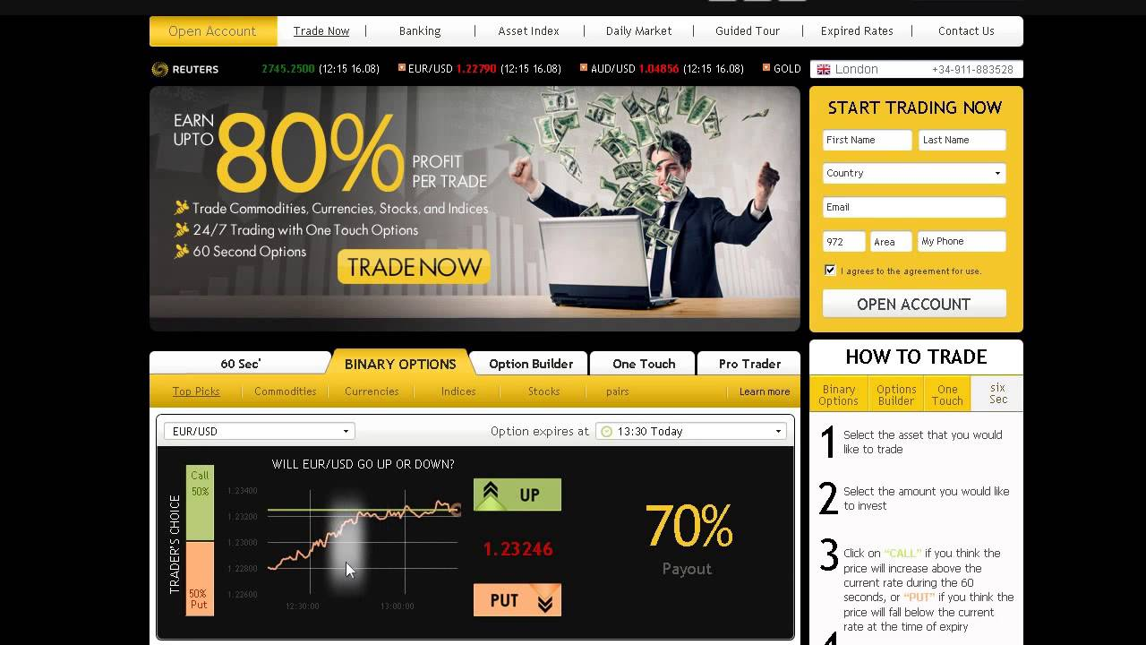 Binary options risk free