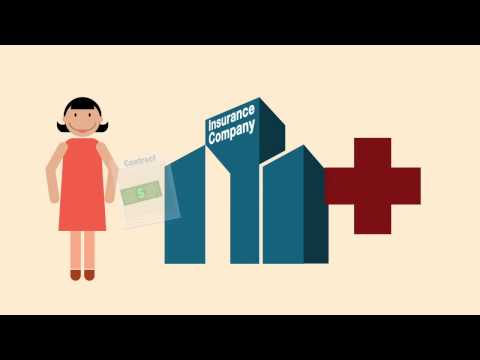 Health Insurance Marketplace - Plan Compare - Extended Version