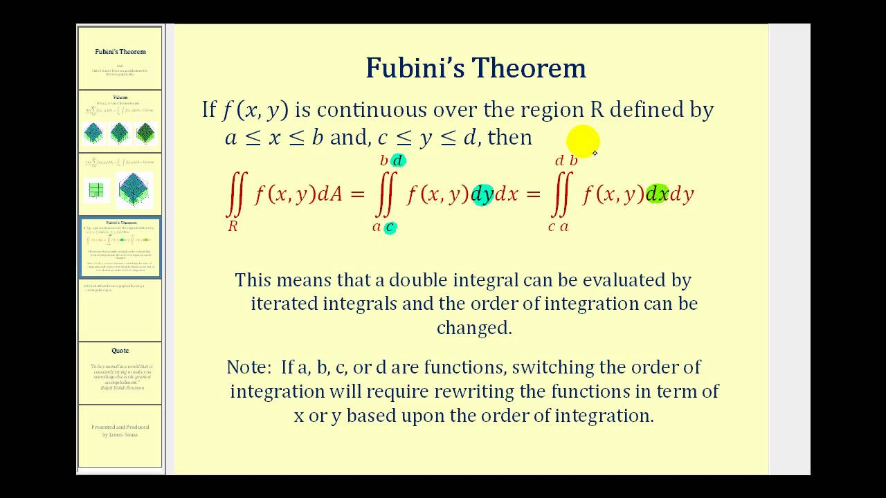 Fubinis theorem