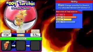 All Of Chuggaaconroy's Pokémon Emerald Bios