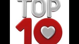Top 10 Actress 2013 (Tamil)