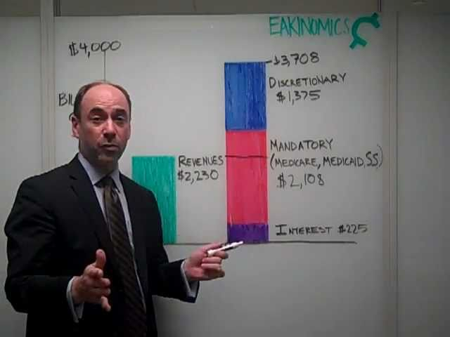 Eakinomics: Raising the Debt Limit