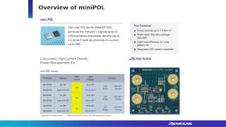 Renesas mini-POL Introduction