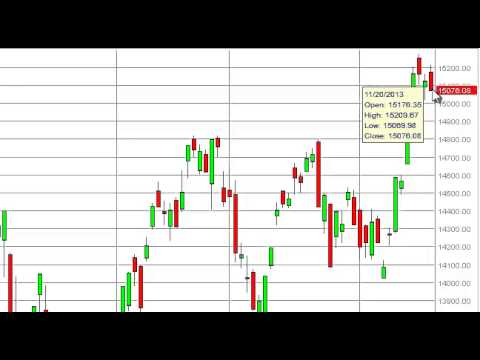 Nikkei Technical Analysis for November 21, 2013 by FXEmpire.com