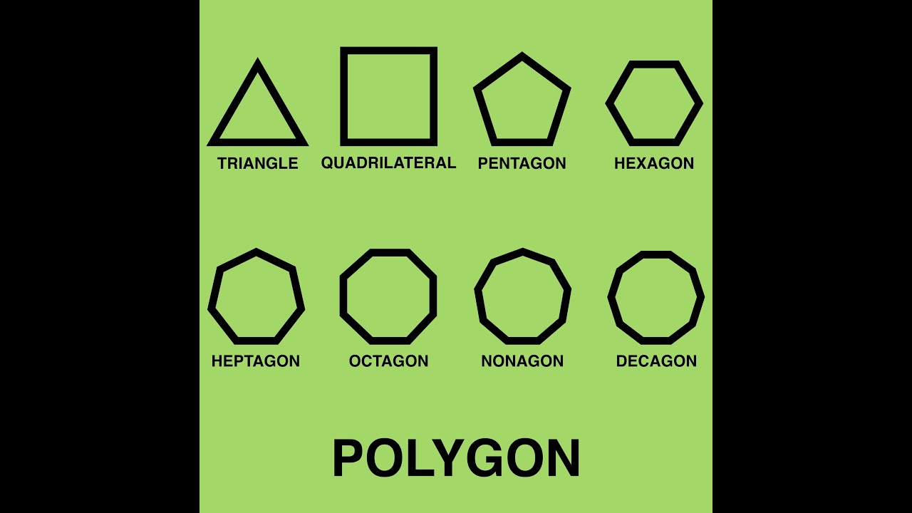 poly gon