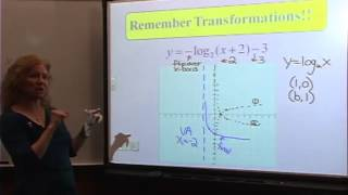College Algebra: Lecture 22 - Basic Logarithms
