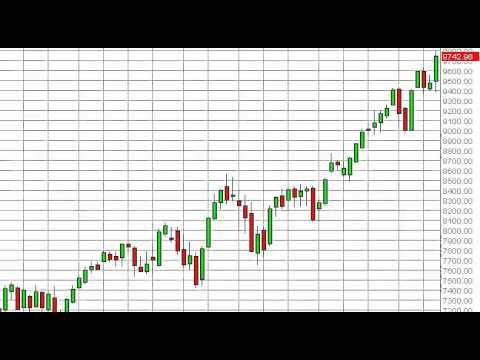 DAX Index forecast for the week of January 20, 2014, Technical Analysis