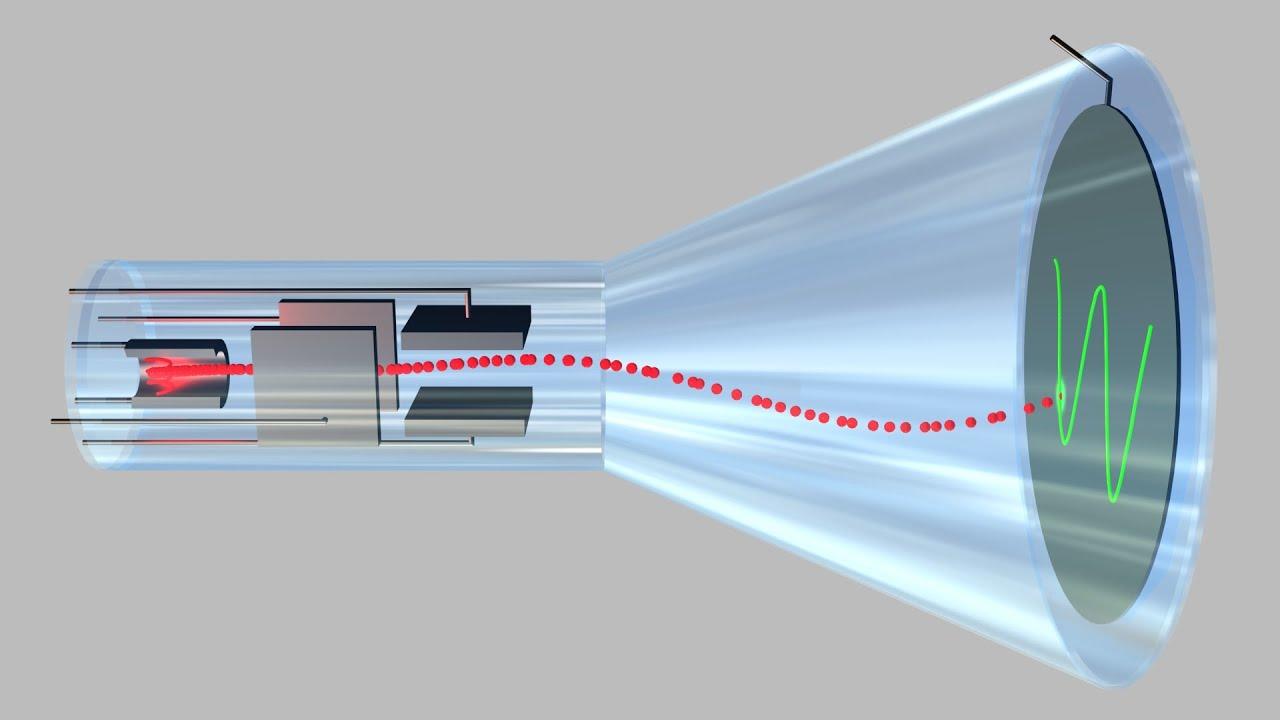 Cathode Ray Oscilloscope : Cathode ray tube of oscilloscope youtube