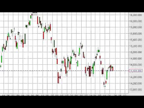 Nikkei Technical Analysis for April 25, 2014 by FXEmpire.com
