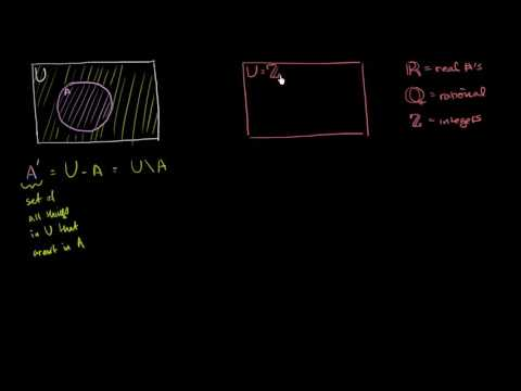 Universal set and absolute complement | Probability and Statistics | Khan Academy