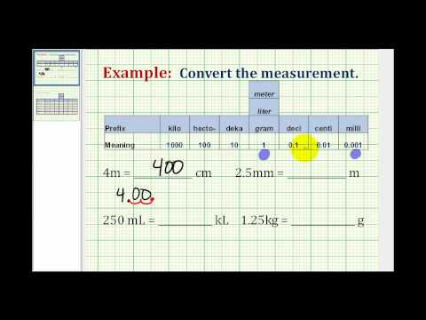 Example: Converting Between Metric Units
