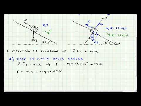 Problema Aplicacion Segunda Ley de Newton - Dinamica - Video 006