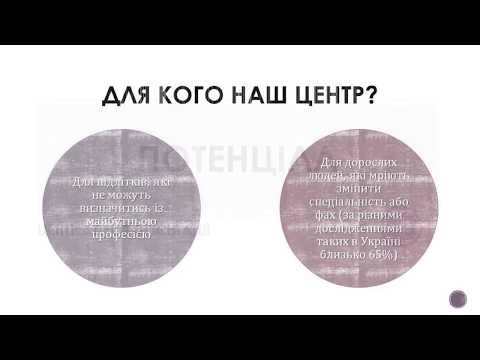 """Платформа профориентации """"Потенциал"""""""