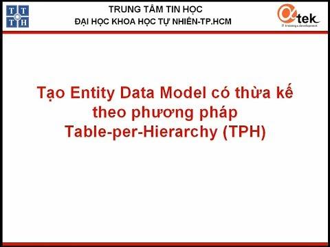 Tạo Entity Data Model có thừa kế theo phương pháp Table - Per - Hierarchy