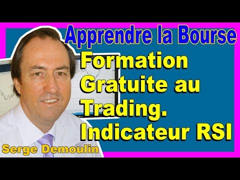 Formation au trading. Webinaire indicateur RSI