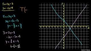Reševanje sistema dveh enačb grafično 2