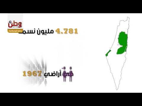 بالارقام .. التعداد العام للسكان في فلسطين